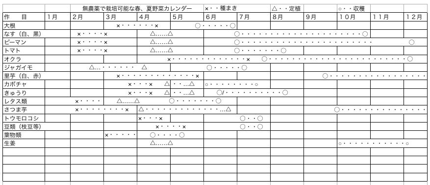 f:id:notefarm-kagoshima:20170713161634p:plain