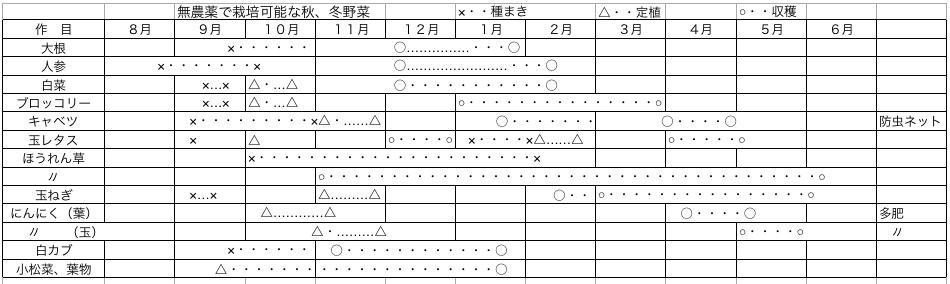 f:id:notefarm-kagoshima:20170713165946p:plain