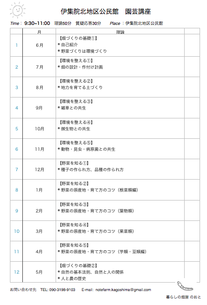 f:id:notefarm-kagoshima:20170714210255p:plain