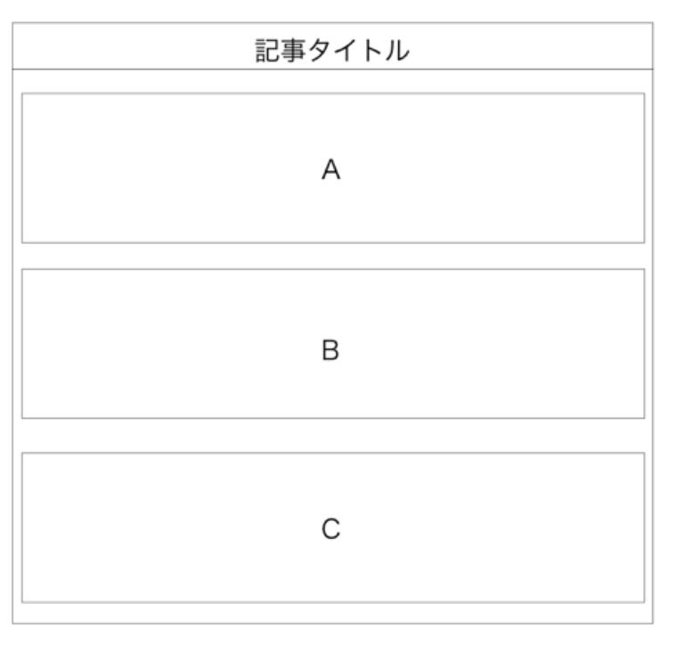 アフィリエイト記事構成イメージ