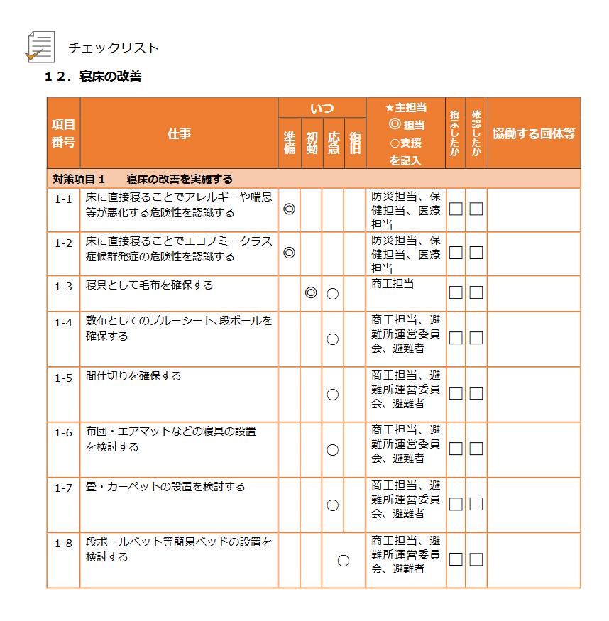 f:id:nou_yunyun:20190916194806p:plain