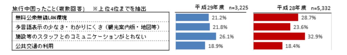 f:id:nou_yunyun:20200101000008p:plain