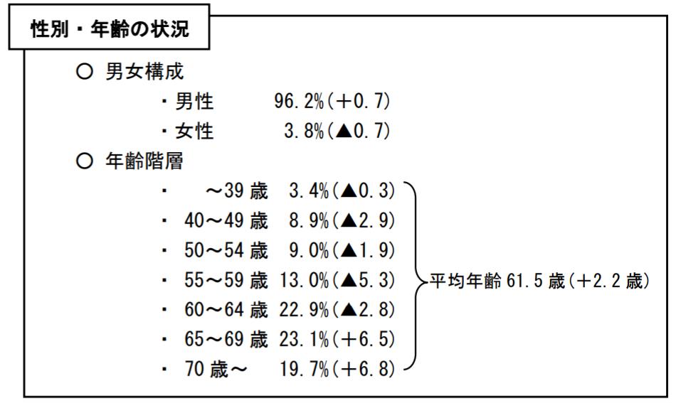 f:id:nou_yunyun:20200103192200p:plain