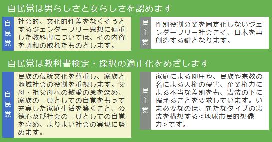 f:id:nou_yunyun:20200113192310p:plain
