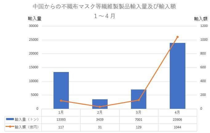 f:id:nou_yunyun:20200528155614j:plain