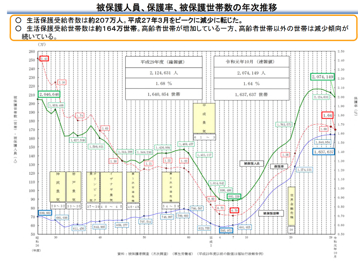 f:id:nou_yunyun:20200620001633p:plain