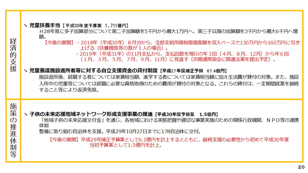 f:id:nou_yunyun:20200719164530p:plain