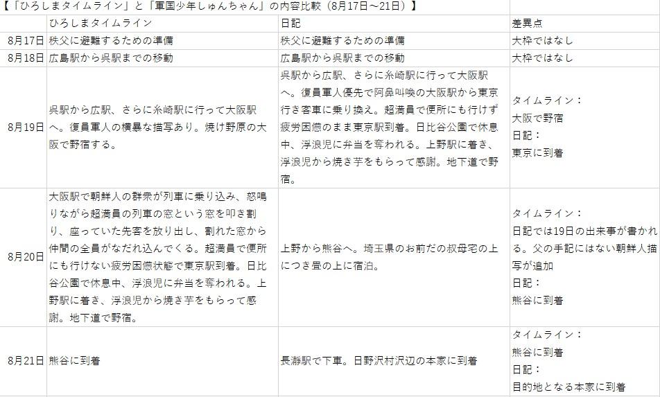 f:id:nou_yunyun:20200822183319j:plain