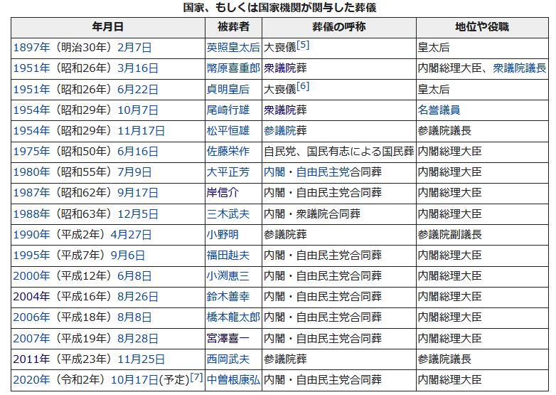 f:id:nou_yunyun:20200926030338p:plain