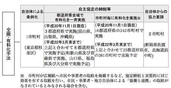 f:id:nou_yunyun:20201011013935p:plain