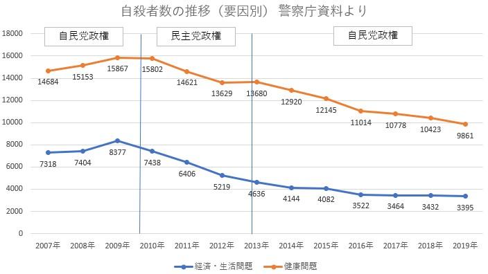 f:id:nou_yunyun:20201228171325j:plain