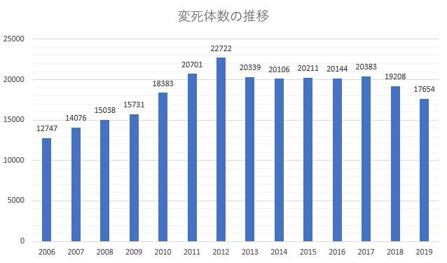 f:id:nou_yunyun:20210122200358j:plain