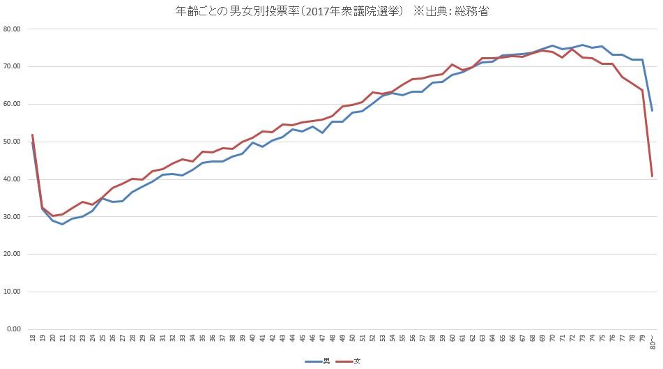 f:id:nou_yunyun:20210206200557j:plain