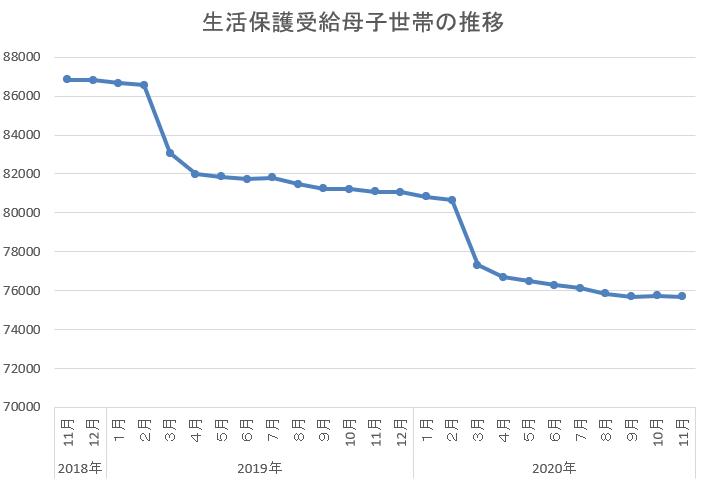 f:id:nou_yunyun:20210213091227p:plain