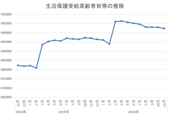 f:id:nou_yunyun:20210213091708p:plain