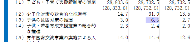 f:id:nou_yunyun:20210412110521p:plain