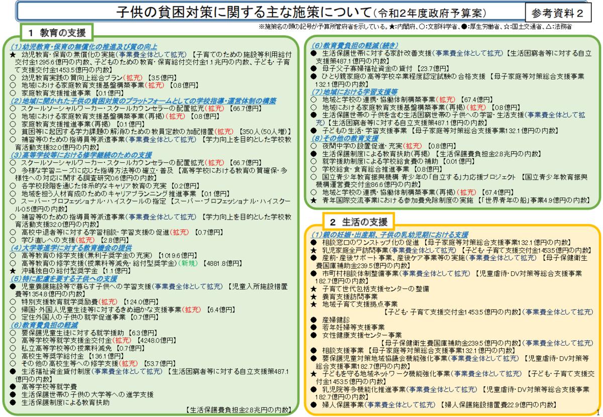 f:id:nou_yunyun:20210412112339p:plain