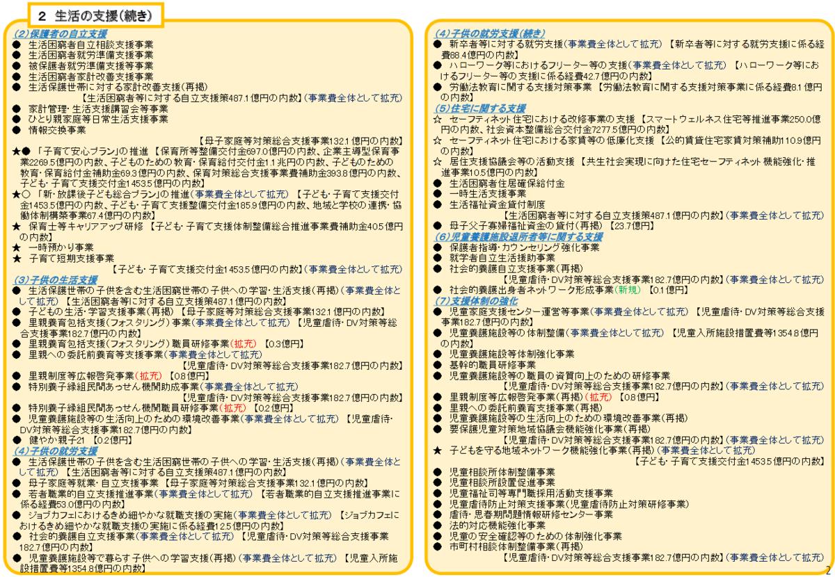 f:id:nou_yunyun:20210412112400p:plain