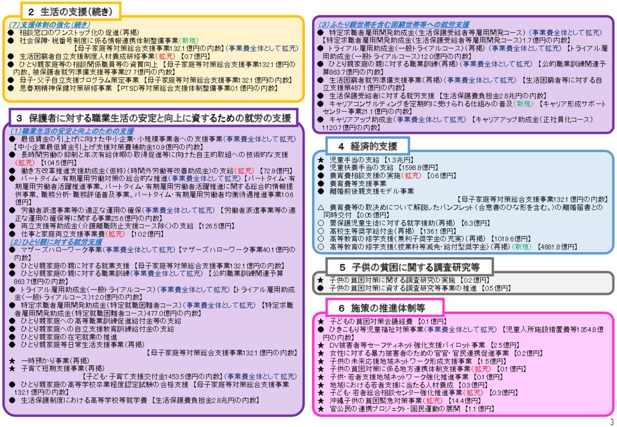 f:id:nou_yunyun:20210412112433p:plain