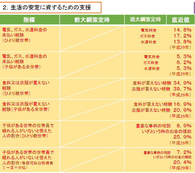 f:id:nou_yunyun:20210412114107p:plain