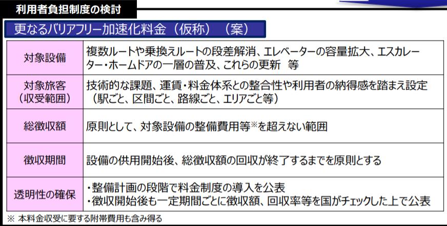 f:id:nou_yunyun:20210422222002p:plain