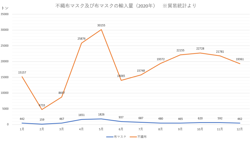 f:id:nou_yunyun:20210621193547p:plain