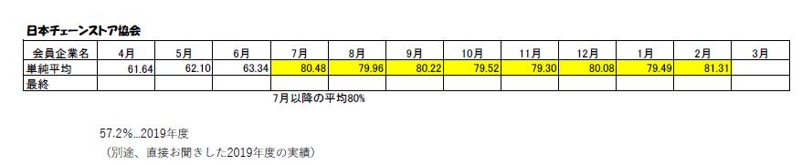 f:id:nou_yunyun:20210731114555p:plain