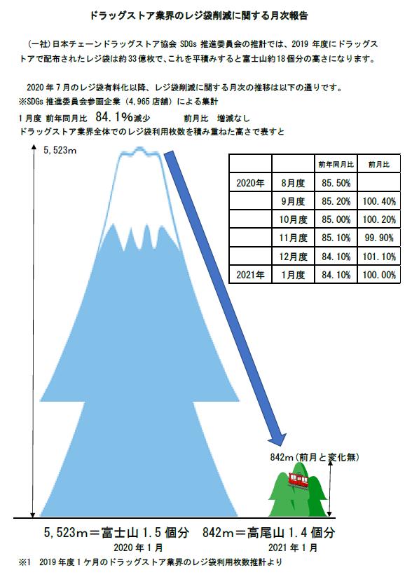 f:id:nou_yunyun:20210731114757p:plain