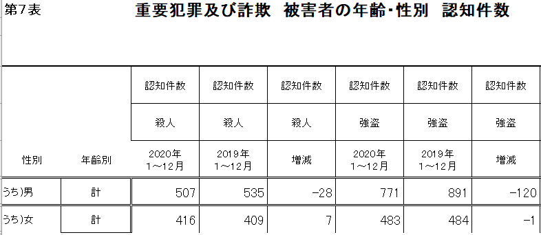 f:id:nou_yunyun:20210808194036p:plain
