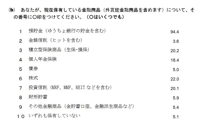 f:id:nou_yunyun:20211018112827p:plain