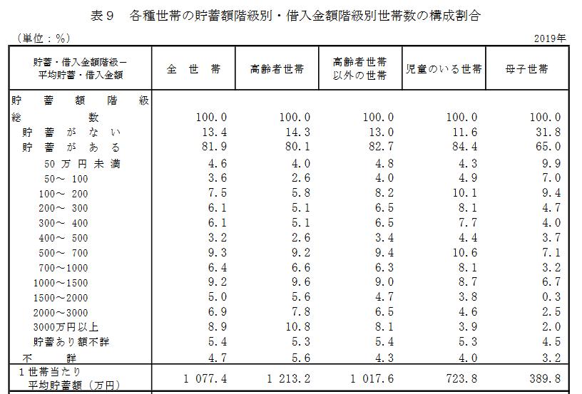 f:id:nou_yunyun:20211018114602p:plain