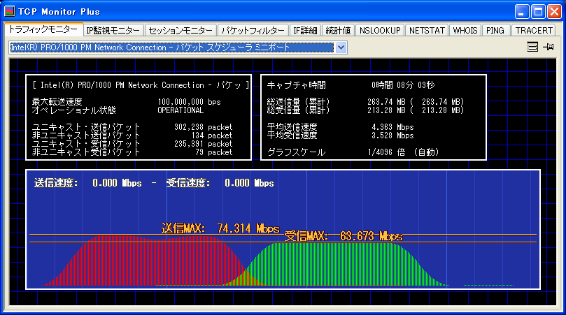TCP Monitor Plus Ver1.98a