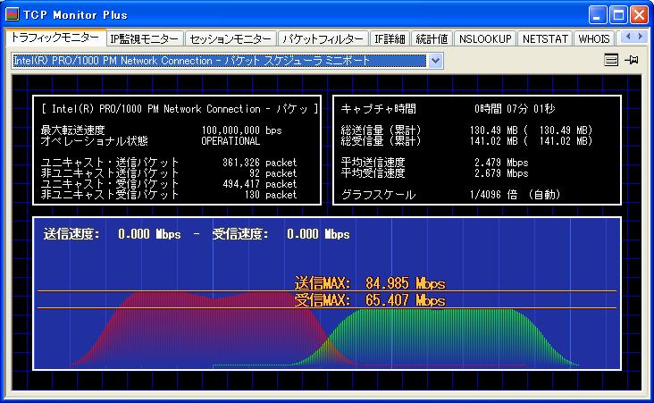 TCP Monitor Plus Ver1.99