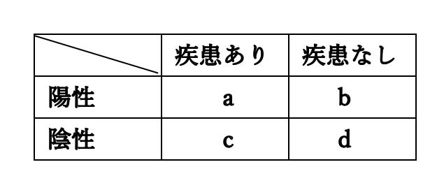 f:id:noutenkiguy:20190211173346j:plain