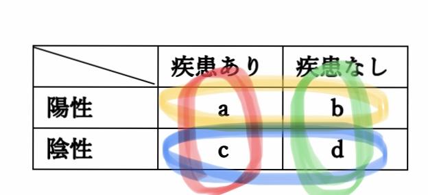 f:id:noutenkiguy:20190211174312j:plain