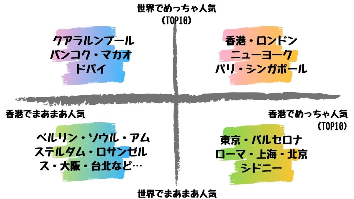 f:id:novotabi:20200210092242j:plain