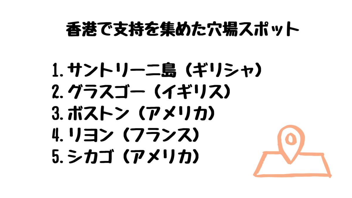 f:id:novotabi:20200210092316p:plain