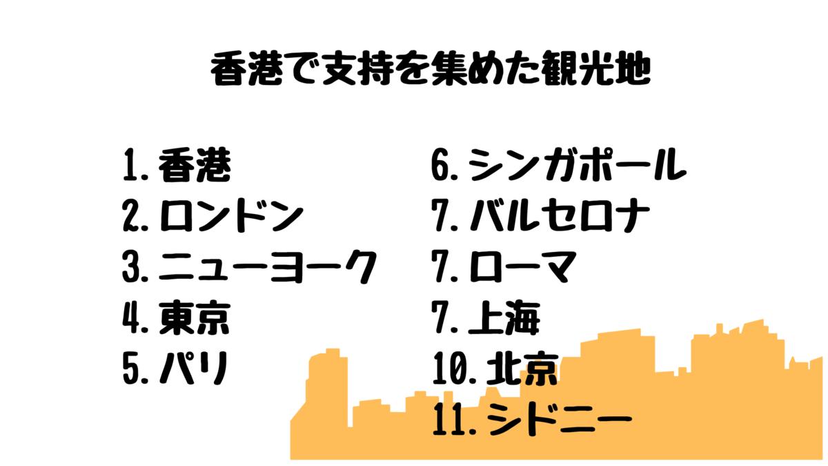 f:id:novotabi:20200210093921p:plain