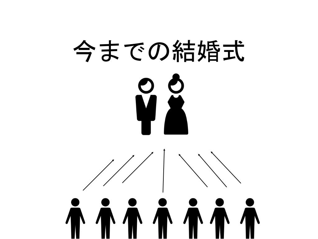 f:id:noyumi05:20190806172610j:plain
