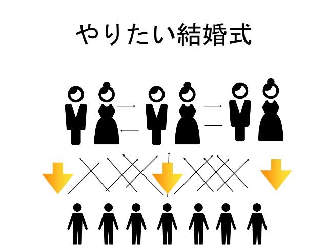 f:id:noyumi05:20190806172637j:plain