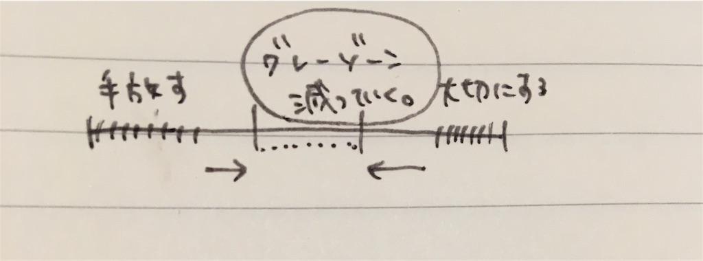 f:id:nozaki1219:20170105134914j:image