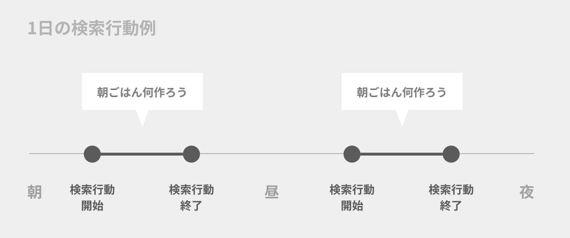 f:id:nozakichi:20201203184451p:plain