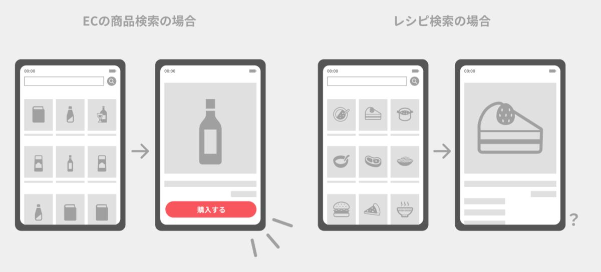 f:id:nozakichi:20201204095240p:plain