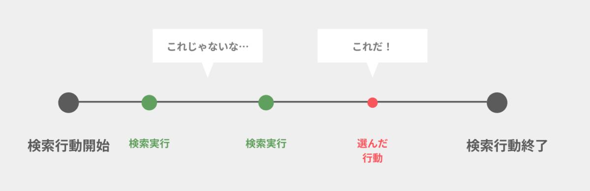 f:id:nozakichi:20201204113836p:plain