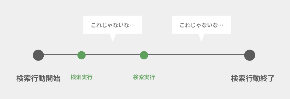 f:id:nozakichi:20201204113920p:plain