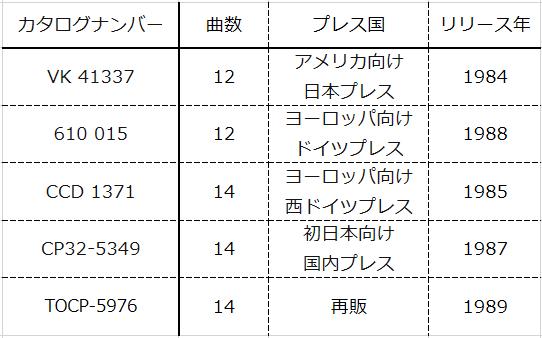 f:id:nozalashi:20210603143020p:plain