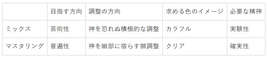 f:id:nozalashi:20210609002358p:plain