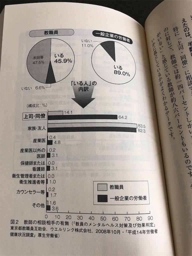 f:id:nozasho1215:20190330101349j:image