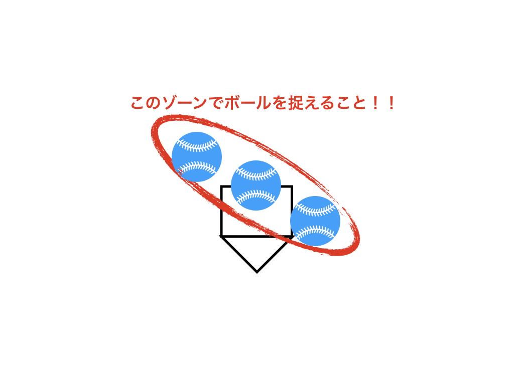 f:id:nozasho1215:20190511165615j:plain