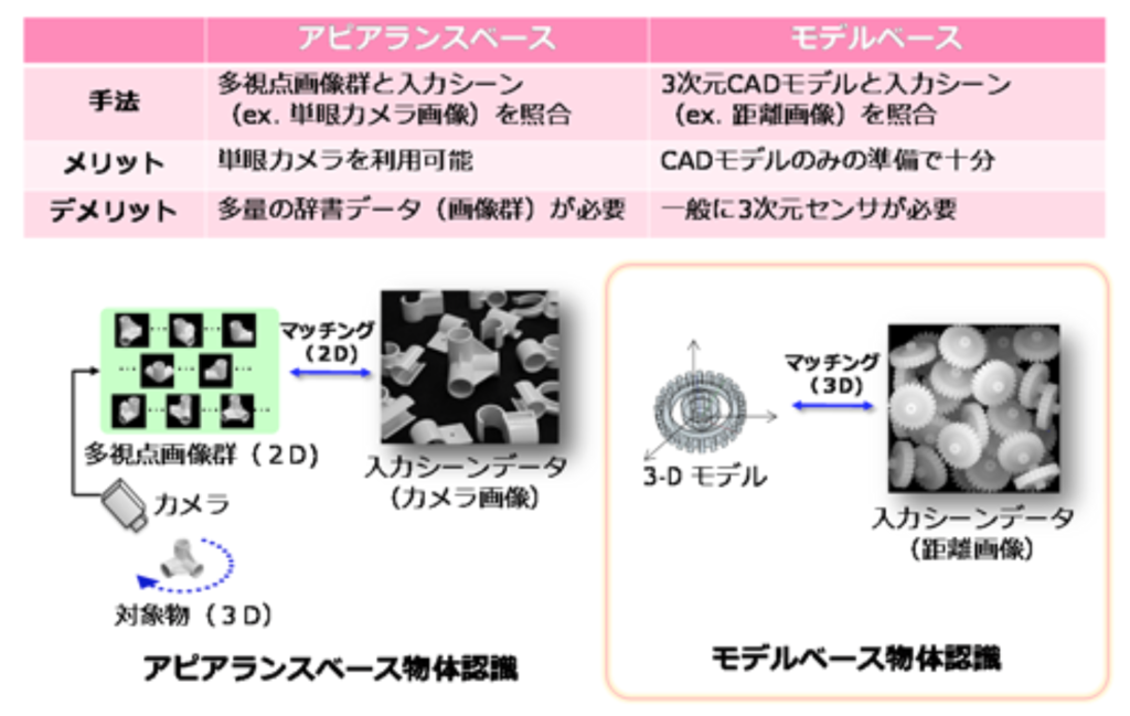 f:id:nozawanarain:20170711215554p:plain